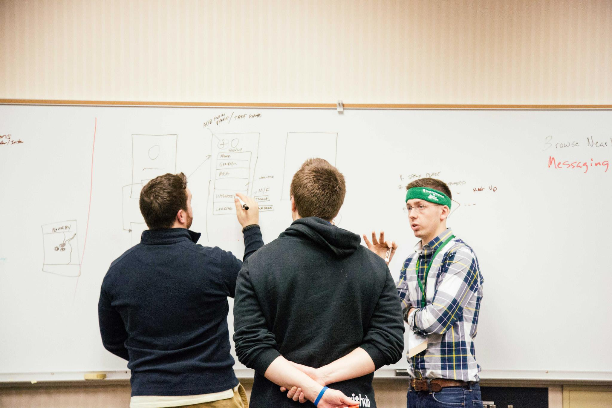 Startup Weekend Green Bay